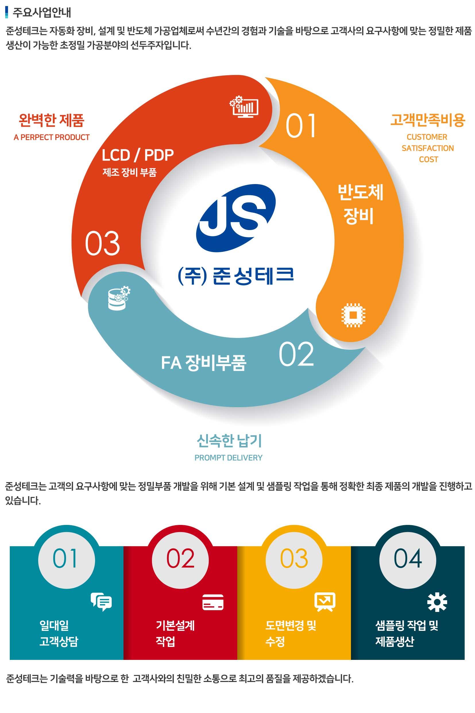 주요사업안내.jpg